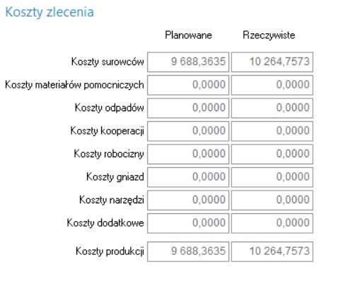 TKW - techniczny koszt wytworzenia