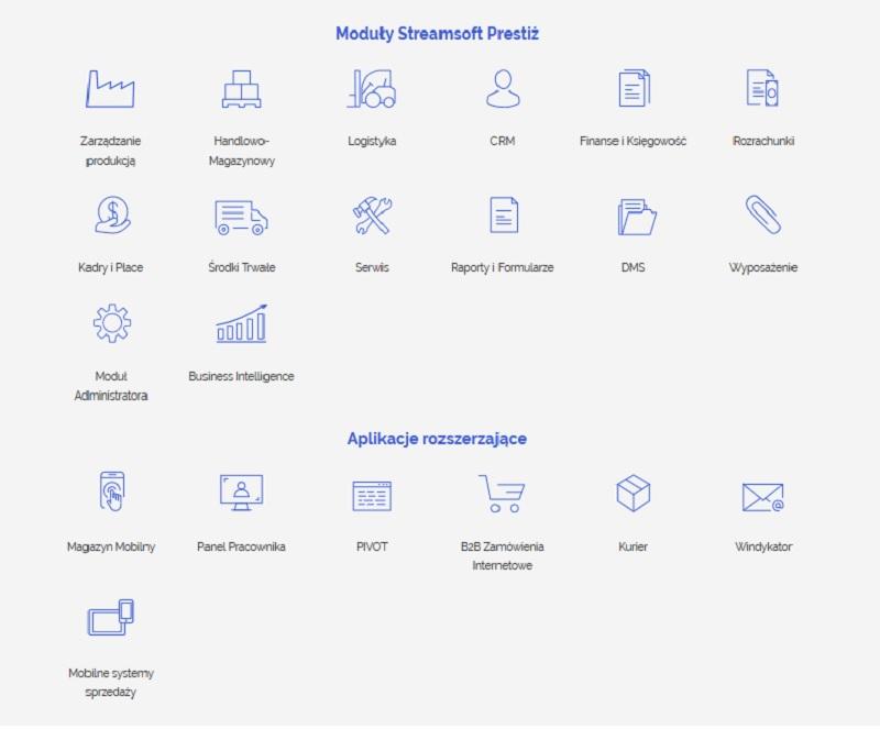 Streamsoft Prestiż moduły